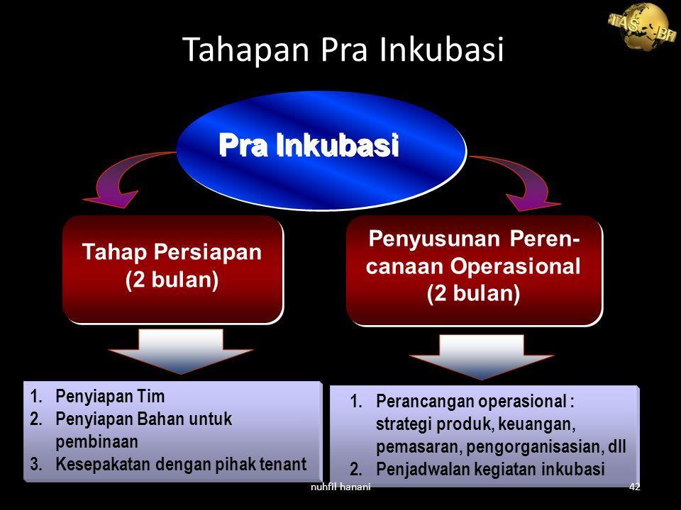Tahap Persiapan (2 bulan) Tahap Persiapan (2 bulan) Penyusunan Peren- canaan Operasional (2 bulan) Penyusunan Peren- canaan Operasional (2 bulan) Pra Inkubasi 1.Perancangan operasional : strategi produk, keuangan, pemasaran, pengorganisasian, dll 2.Penjadwalan kegiatan inkubasi 1.Penyiapan Tim 2.Penyiapan Bahan untuk pembinaan 3.Kesepakatan dengan pihak tenant Tahapan Pra Inkubasi nuhfil hanani42