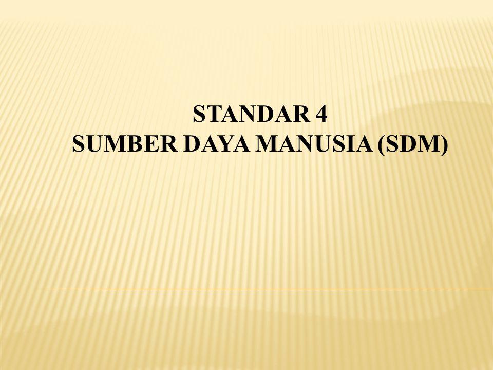 STANDAR 4 SUMBER DAYA MANUSIA (SDM)