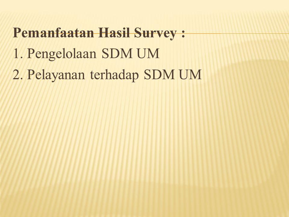 Pemanfaatan Hasil Survey : 1. Pengelolaan SDM UM 2. Pelayanan terhadap SDM UM