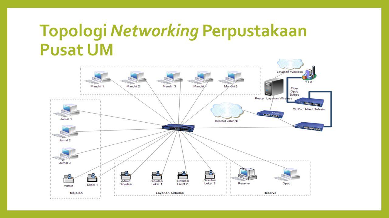 Topologi Networking Perpustakaan Pusat UM