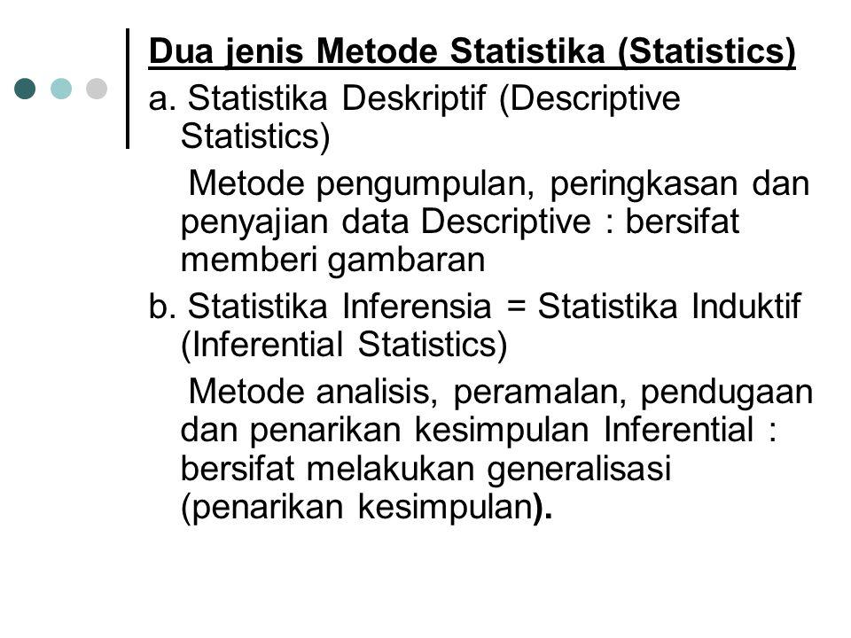 Dua jenis Metode Statistika (Statistics) a. Statistika Deskriptif (Descriptive Statistics) Metode pengumpulan, peringkasan dan penyajian data Descript