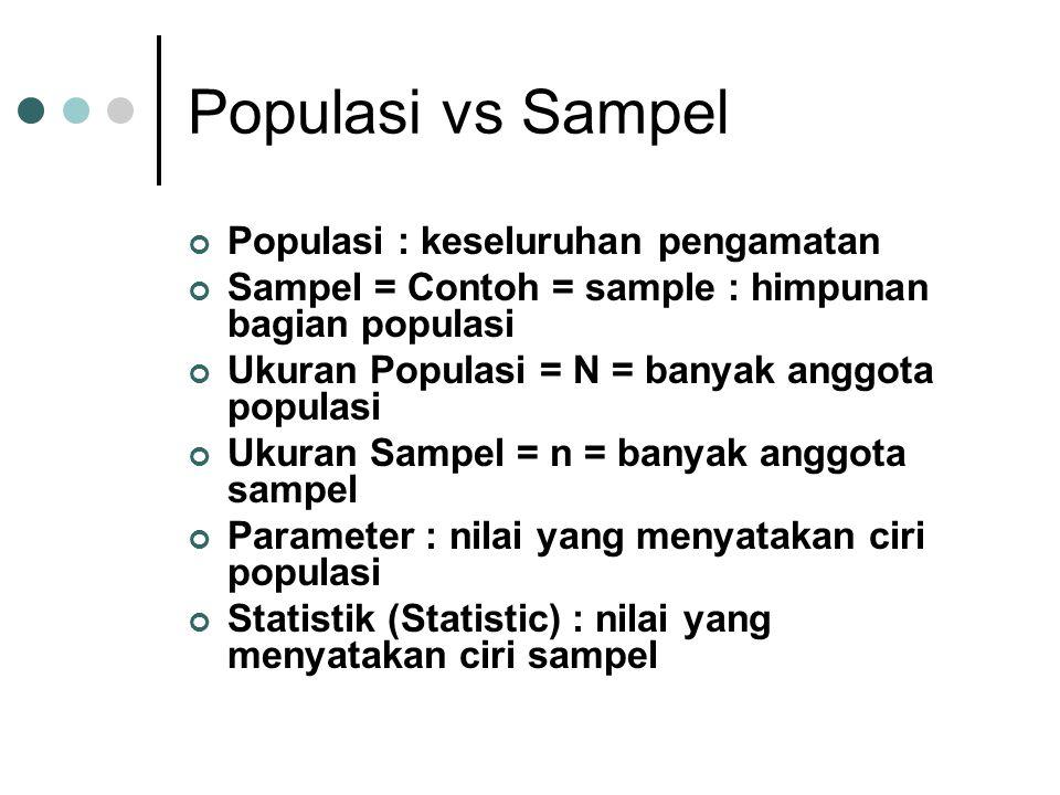 Populasi vs Sampel Populasi : keseluruhan pengamatan Sampel = Contoh = sample : himpunan bagian populasi Ukuran Populasi = N = banyak anggota populasi Ukuran Sampel = n = banyak anggota sampel Parameter : nilai yang menyatakan ciri populasi Statistik (Statistic) : nilai yang menyatakan ciri sampel