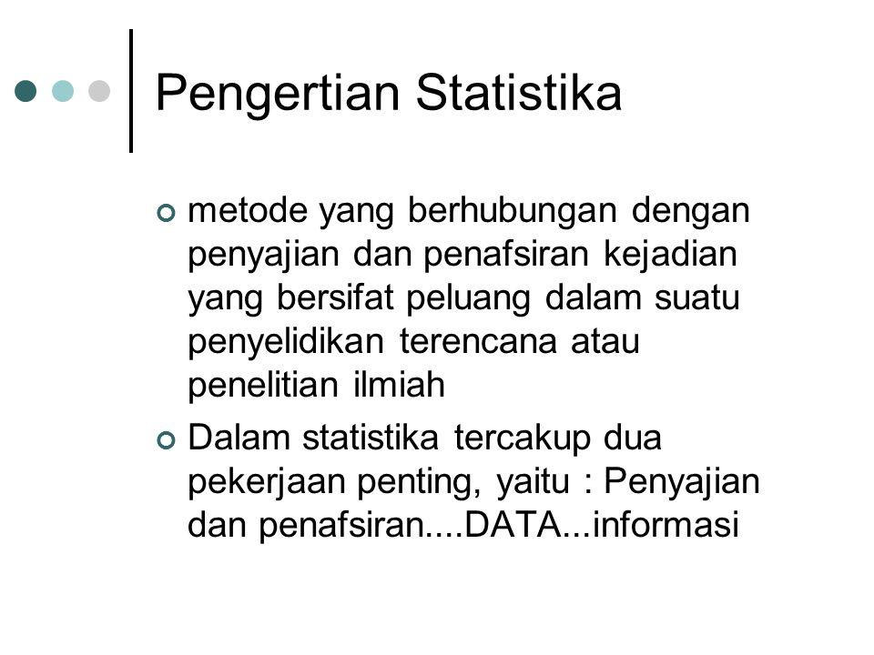 Pengertian Statistika metode yang berhubungan dengan penyajian dan penafsiran kejadian yang bersifat peluang dalam suatu penyelidikan terencana atau penelitian ilmiah Dalam statistika tercakup dua pekerjaan penting, yaitu : Penyajian dan penafsiran....DATA...informasi