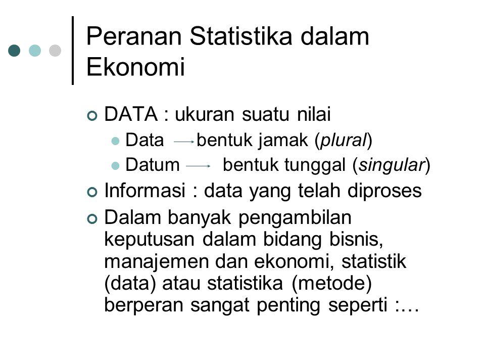 Peranan Statistika dalam Ekonomi DATA : ukuran suatu nilai Data bentuk jamak (plural) Datum bentuk tunggal (singular) Informasi : data yang telah diproses Dalam banyak pengambilan keputusan dalam bidang bisnis, manajemen dan ekonomi, statistik (data) atau statistika (metode) berperan sangat penting seperti :…