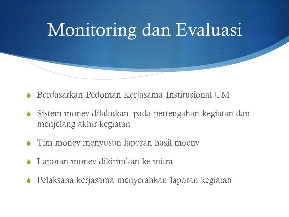 Monitoring dan Evaluasi  Berdasarkan Pedoman Kerjasama Institusional UM  Sistem monev dilakukan pada pertengahan kegiatan dan menjelang akhir kegiatan  Tim monev menyusun laporan hasil moenv  Laporan monev dikirimkan ke mitra  Pelaksana kerjasama menyerahkan laporan kegiatan