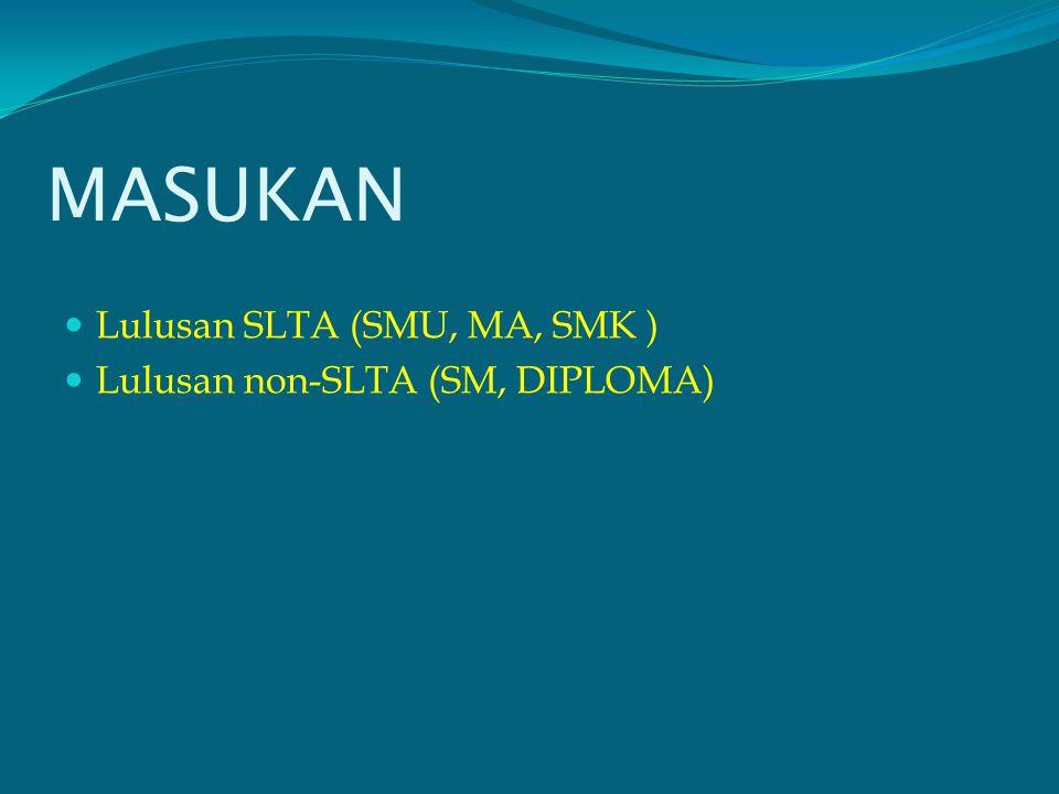 SISTEM PENDIDIKAN Pendidikan di Fakultas Sastra UM diselenggarakan dengan: Sistem kredit semester Beban 144—160 sks Ditempuh sekurang-kurangnya 8 smt