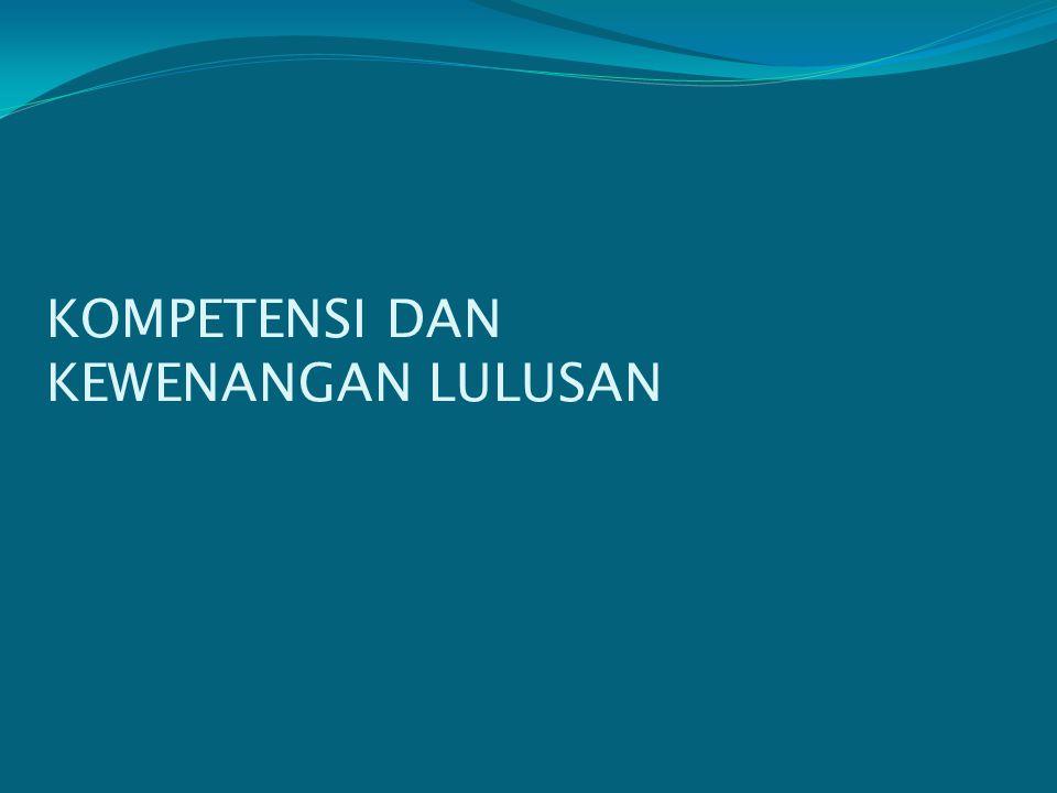 JURUSAN DAN PROGRAM STUDI SASTRA INDONESIA Pendidikan Bahasa, Sastra Indonesia dan Daerah (S1) Bahasa dan Sastra Indonesia (S1) Pendidikan Bahasa Indonesia (S2, S3) Pendidikan Bahasa Indonesia SD (S2) Perpustakaan (D3) SASTRA INGGRIS Pendidikan Bahasa Inggris (S1) Bahasa dan Sastra Inggris (S1) Pendidikan Bahasa Inggris (S2, S3) SASTRA ARAB Pendidikan Bahasa Arab (S1) SASTRA JERMAN Pendidikan Bahasa Jerman (S1) SENI DAN DESAIN Pendidikan Seni Rupa (S1) Pendidikan Seni Tari (S1) Desain Komunikasi Visual (S1) Game Animasi (D3)