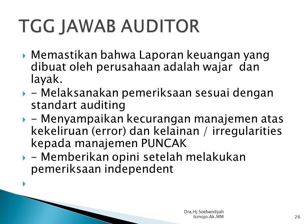  Memastikan bahwa Laporan keuangan yang dibuat oleh perusahaan adalah wajar dan layak.  - Melaksanakan pemeriksaan sesuai dengan standart auditing 