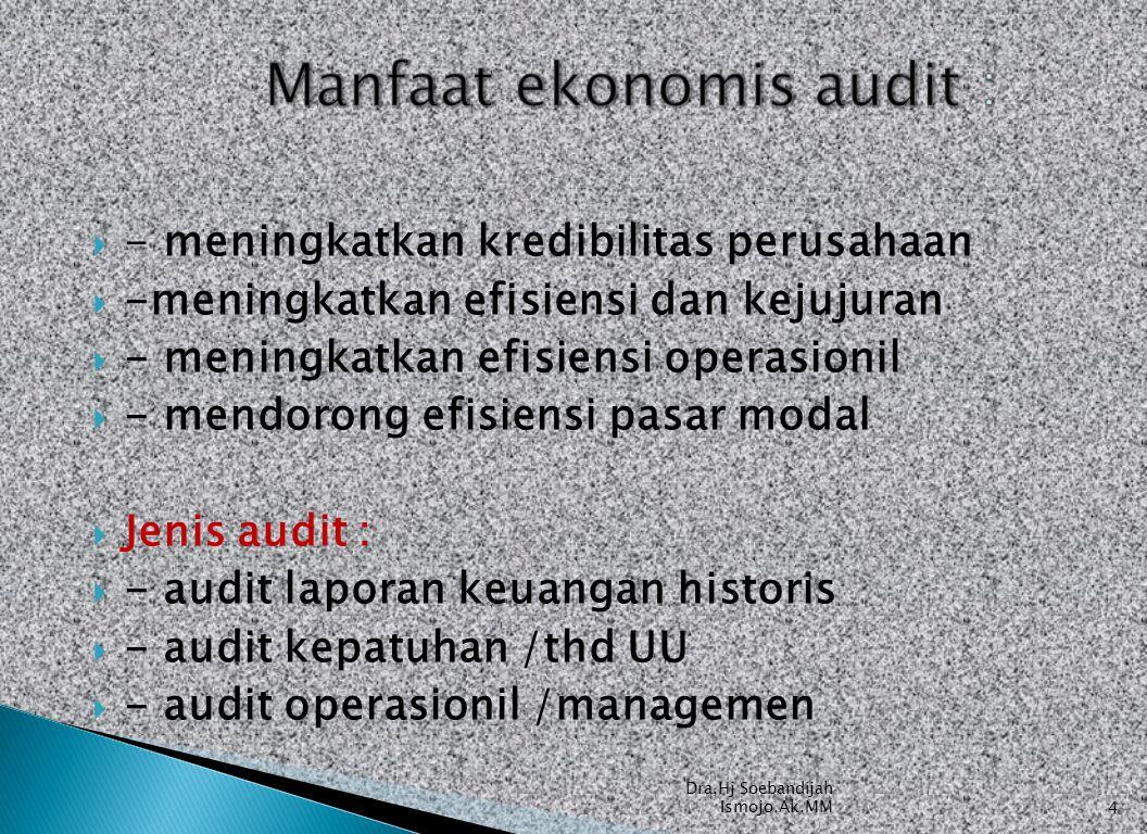  - meningkatkan kredibilitas perusahaan  -meningkatkan efisiensi dan kejujuran  - meningkatkan efisiensi operasionil  - mendorong efisiensi pasar