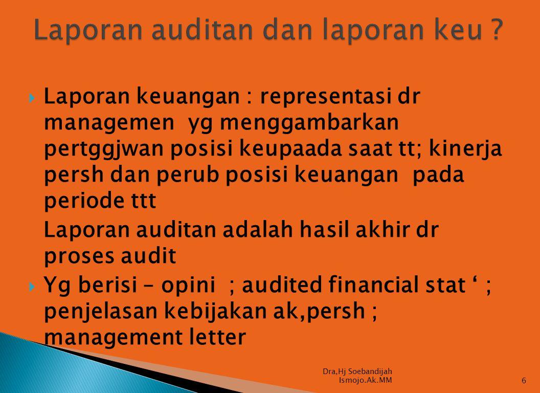  - auditor independen / extern.