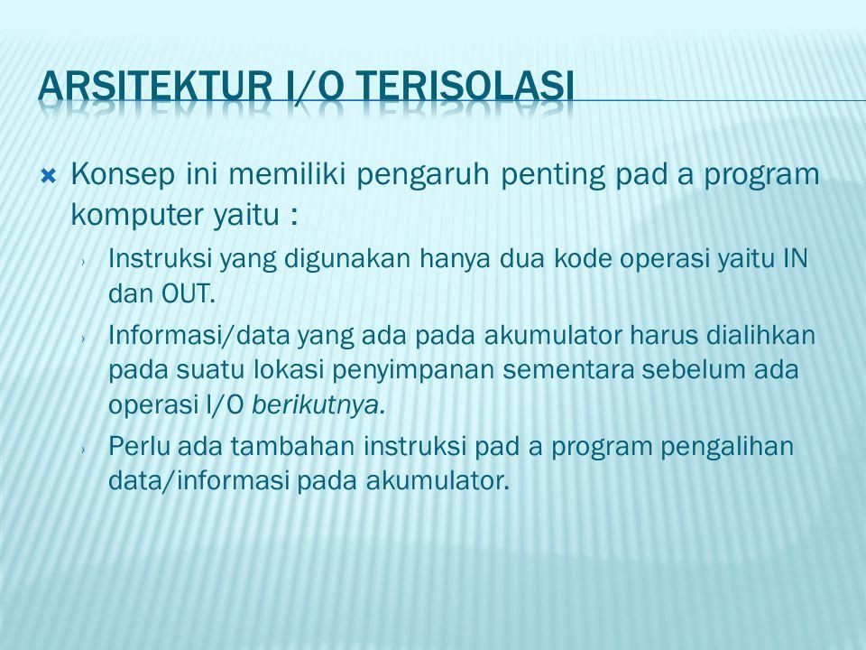  Konsep ini memiliki pengaruh penting pad a program komputer yaitu : › Instruksi yang digunakan hanya dua kode operasi yaitu IN dan OUT. › Informasi/