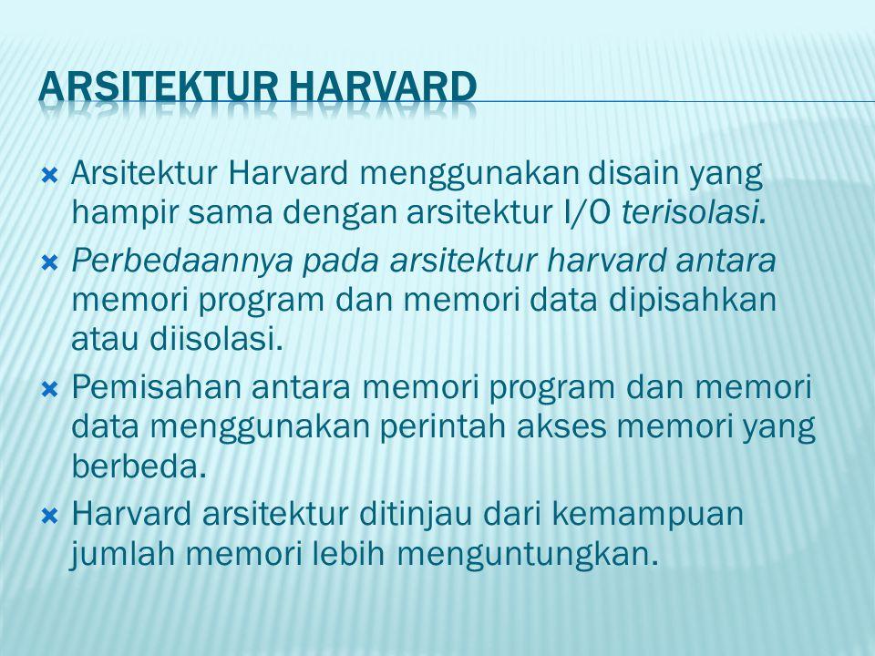  Arsitektur Harvard menggunakan disain yang hampir sama dengan arsitektur I/O terisolasi.  Perbedaannya pada arsitektur harvard antara memori progra