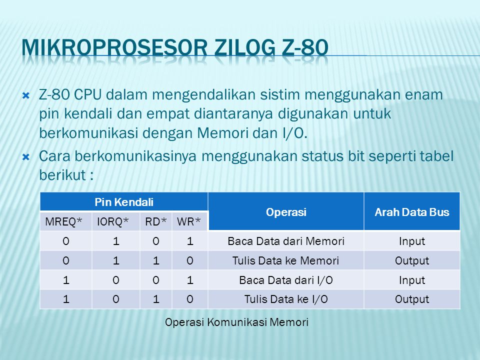  Z-80 CPU dalam mengendalikan sistim menggunakan enam pin kendali dan empat diantaranya digunakan untuk berkomunikasi dengan Memori dan I/O.  Cara b