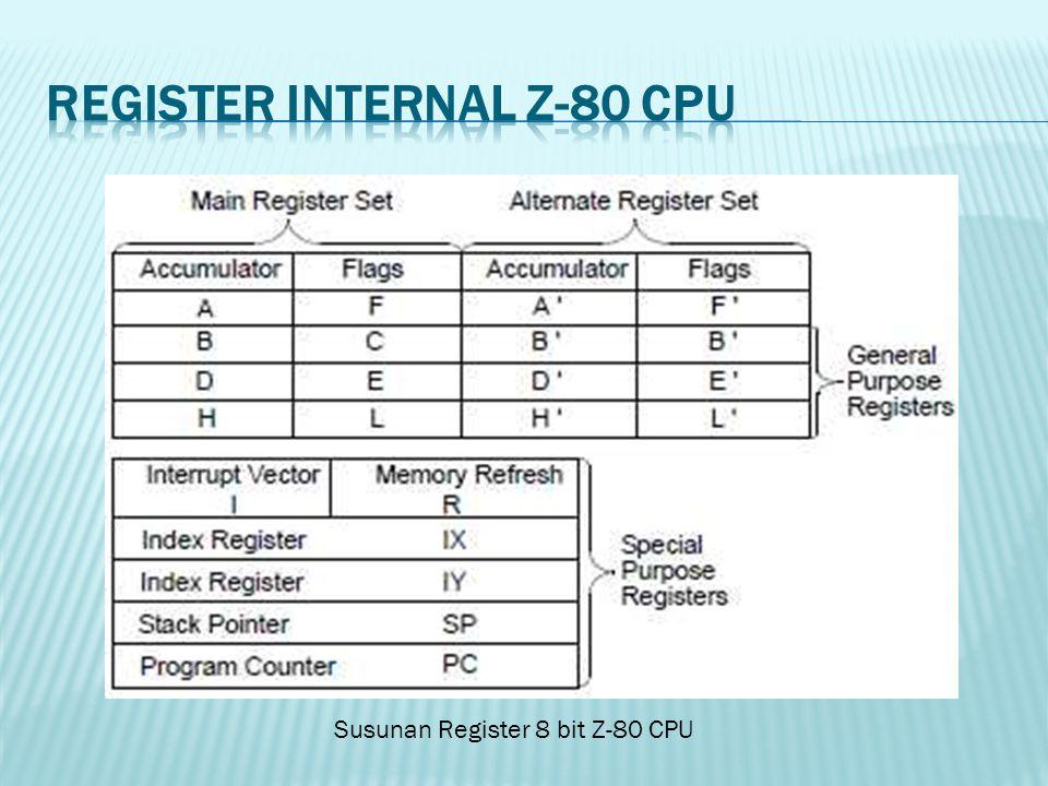 Susunan Register 8 bit Z-80 CPU