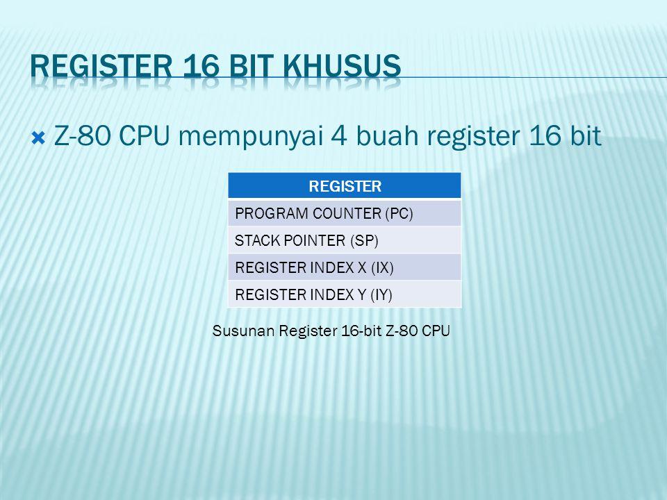  Z-80 CPU mempunyai 4 buah register 16 bit REGISTER PROGRAM COUNTER (PC) STACK POINTER (SP) REGISTER INDEX X (IX) REGISTER INDEX Y (IY) Susunan Regis