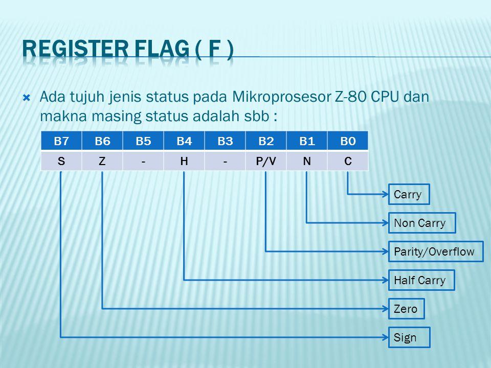  Ada tujuh jenis status pada Mikroprosesor Z-80 CPU dan makna masing status adalah sbb : B7B6B5B4B3B2B1B0 SZ-H-P/VNC Carry Non Carry Parity/Overflow