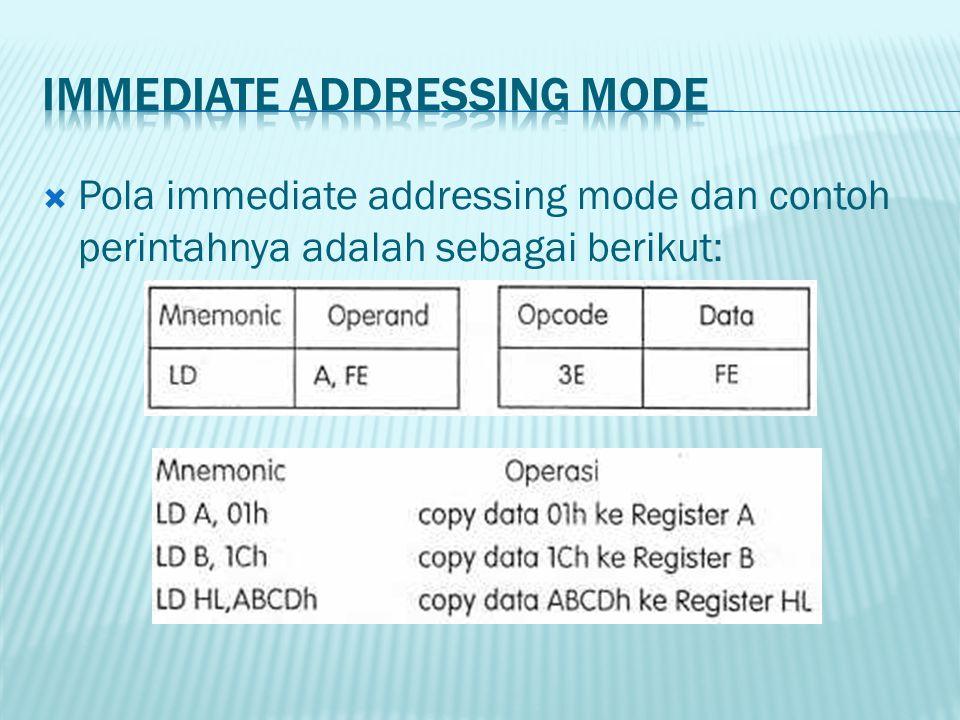  Pola immediate addressing mode dan contoh perintahnya adalah sebagai berikut:
