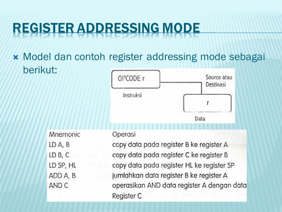  Model dan contoh register addressing mode sebagai berikut: