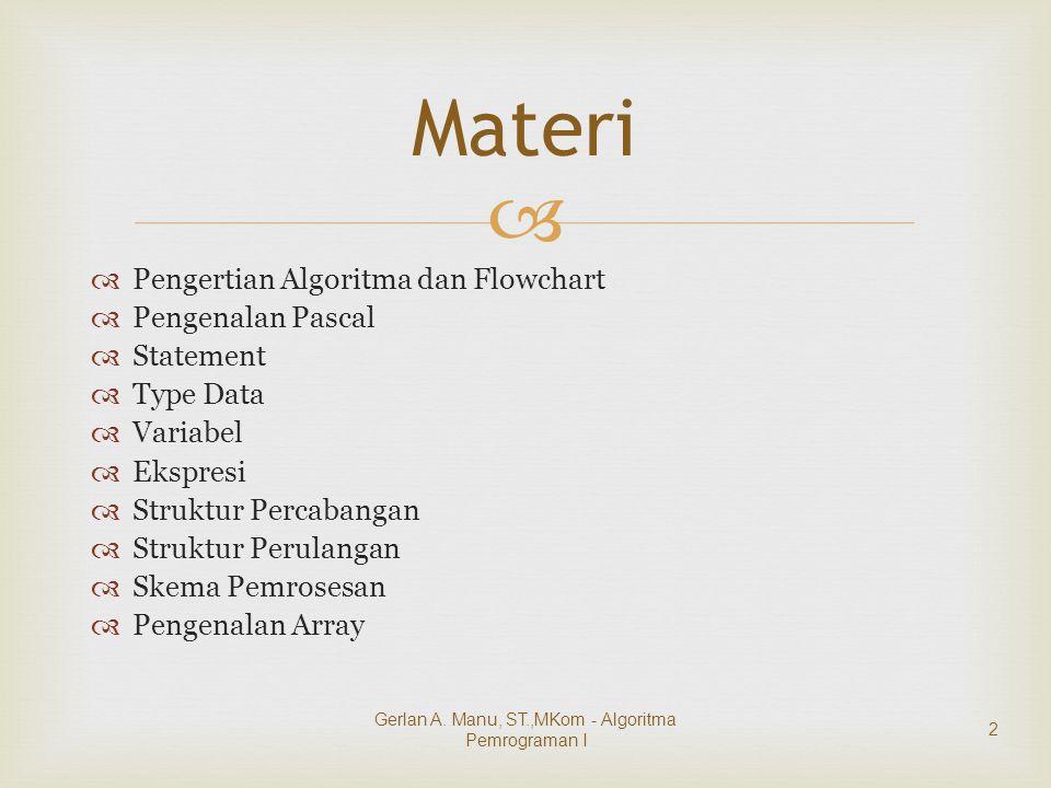   Pengertian Algoritma dan Flowchart  Pengenalan Pascal  Statement  Type Data  Variabel  Ekspresi  Struktur Percabangan  Struktur Perulangan  Skema Pemrosesan  Pengenalan Array Materi Gerlan A.