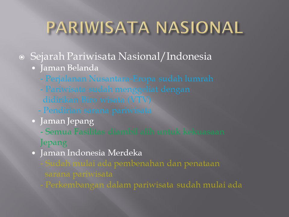  Sejarah Pariwisata Nasional/Indonesia Jaman Belanda - Perjalanan Nusantara-Eropa sudah lumrah - Pariwisata sudah menggeliat dengan didirikan Biro wi
