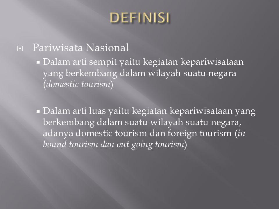  Pariwisata Nasional  Dalam arti sempit yaitu kegiatan kepariwisataan yang berkembang dalam wilayah suatu negara ( domestic tourism )  Dalam arti l