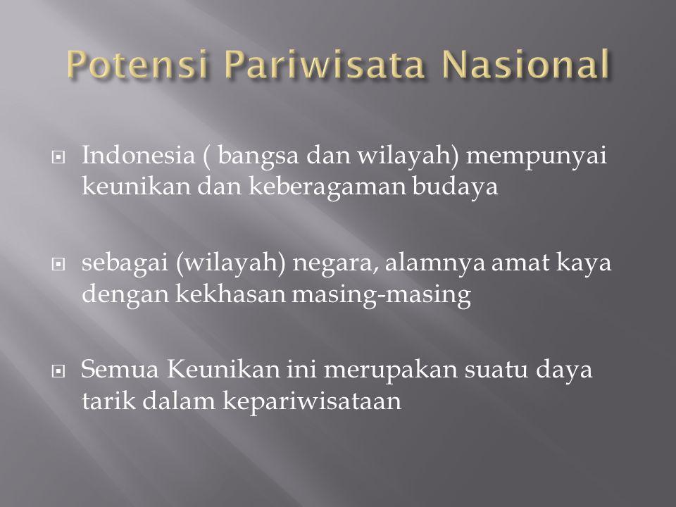  Indonesia ( bangsa dan wilayah) mempunyai keunikan dan keberagaman budaya  sebagai (wilayah) negara, alamnya amat kaya dengan kekhasan masing-masin