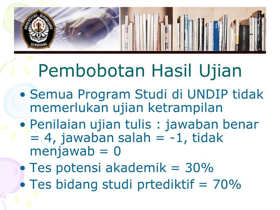 Pembobotan Hasil Ujian Semua Program Studi di UNDIP tidak memerlukan ujian ketrampilan Penilaian ujian tulis : jawaban benar = 4, jawaban salah = -1, tidak menjawab = 0 Tes potensi akademik = 30% Tes bidang studi prtediktif = 70%