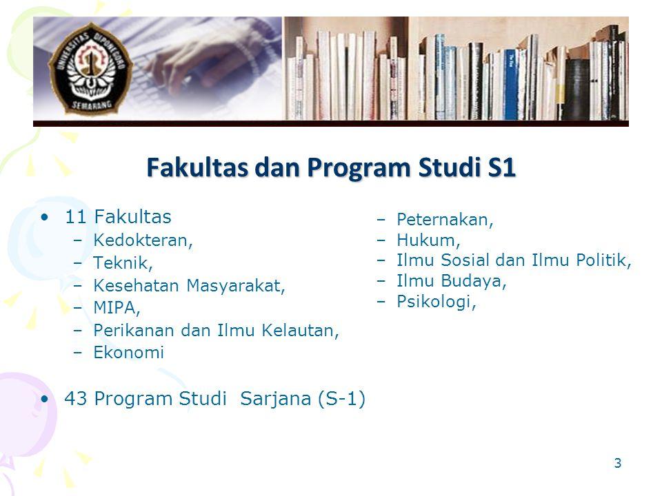 Daya Tampung Program Studi S1 : 4