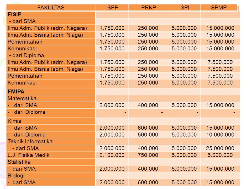 FAKULTAS SPP PRKP SPISPMP FISIP - dari SMA Ilmu Adm.