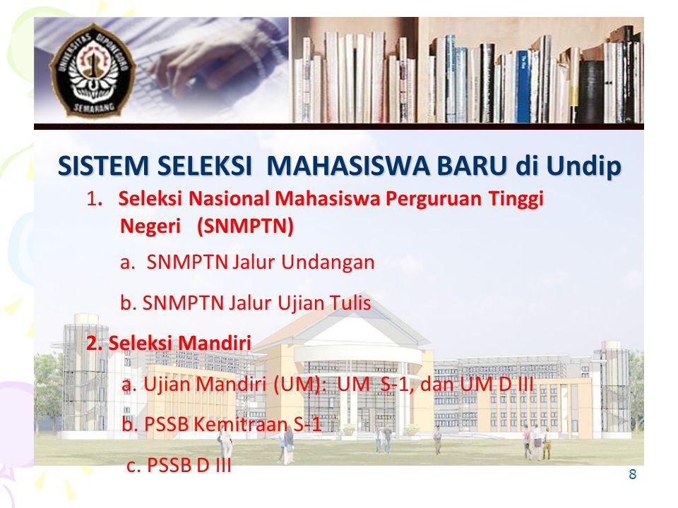 8 SISTEM SELEKSI MAHASISWA BARU di Undip 1.