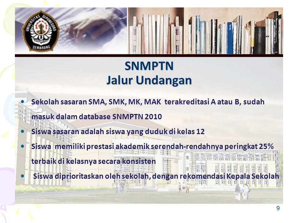 Syarat Diterima Lulus ujian satuan pendidikan Lulus Ujian Nasional Lulus ujian tulis SNMPTN Sehat dan memenuhi persyaratan lain yang ditentukan oleh Universitas Diponegoro