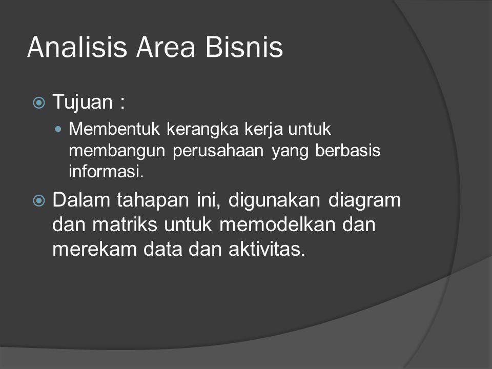 Analisis Area Bisnis  Tujuan : Membentuk kerangka kerja untuk membangun perusahaan yang berbasis informasi.  Dalam tahapan ini, digunakan diagram da