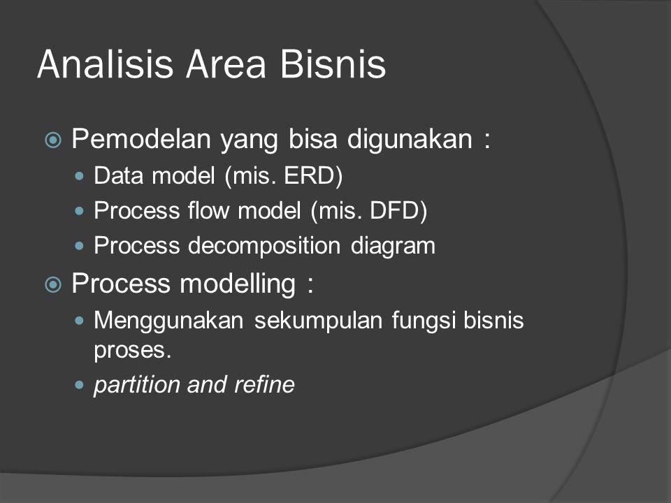 Analisis Area Bisnis  Pemodelan yang bisa digunakan : Data model (mis. ERD) Process flow model (mis. DFD) Process decomposition diagram  Process mod