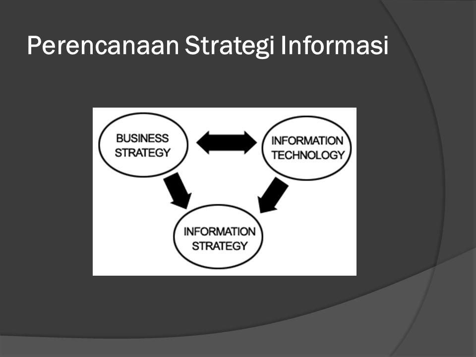  Bahasan dalam PSI : Linkungan bisnis dan infromasi saat ini.