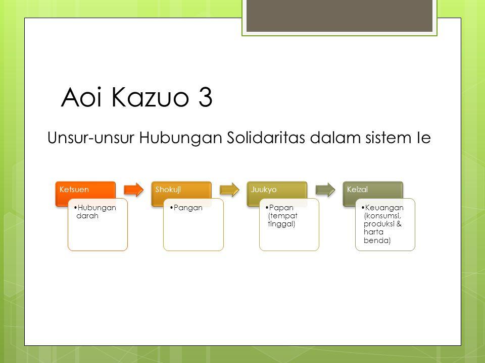 Aoi Kazuo 3 Ketsuen Hubungan darah Shokuji Pangan Juukyo Papan (tempat tinggal) Keizai Keuangan (konsumsi, produksi & harta benda) Unsur-unsur Hubungan Solidaritas dalam sistem Ie