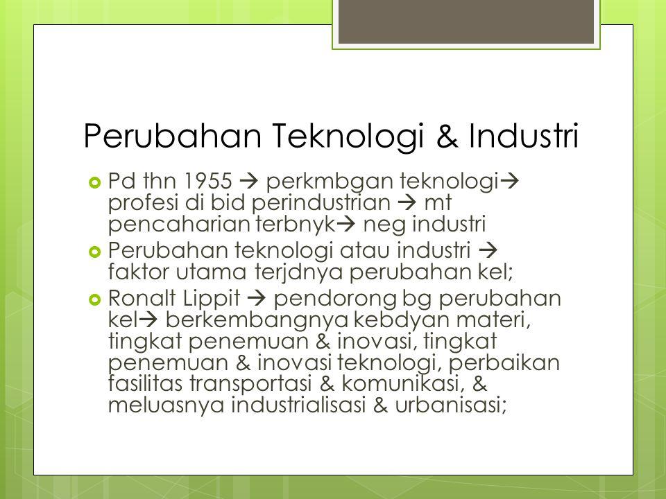 Perubahan Teknologi & Industri  Pd thn 1955  perkmbgan teknologi  profesi di bid perindustrian  mt pencaharian terbnyk  neg industri  Perubahan teknologi atau industri  faktor utama terjdnya perubahan kel;  Ronalt Lippit  pendorong bg perubahan kel  berkembangnya kebdyan materi, tingkat penemuan & inovasi, tingkat penemuan & inovasi teknologi, perbaikan fasilitas transportasi & komunikasi, & meluasnya industrialisasi & urbanisasi;