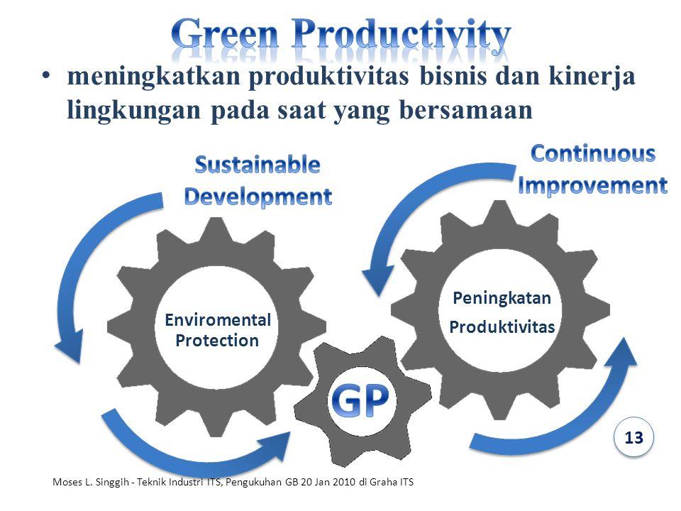 meningkatkan produktivitas bisnis dan kinerja lingkungan pada saat yang bersamaan Enviromental Protection Peningkatan Produktivitas 13 Moses L. Singgi