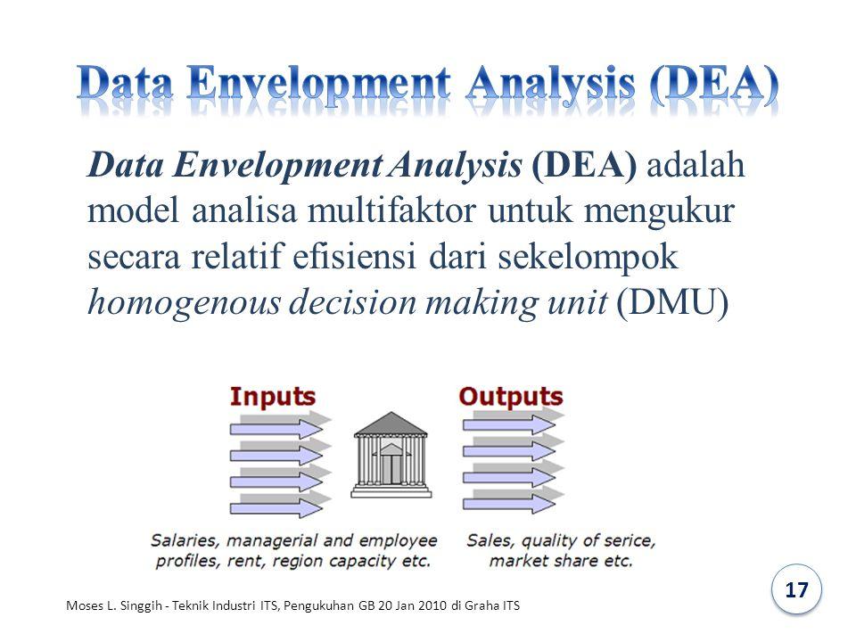 Data Envelopment Analysis (DEA) adalah model analisa multifaktor untuk mengukur secara relatif efisiensi dari sekelompok homogenous decision making un