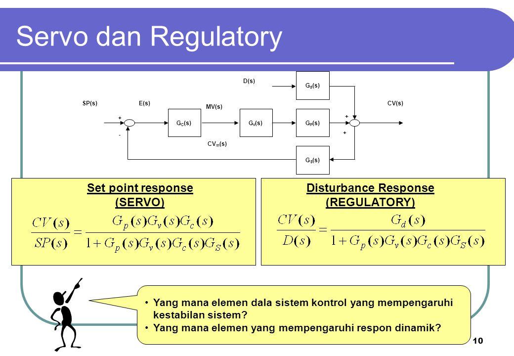 10 G d (s) G P (s)G v (s)G C (s) G S (s) D(s) CV(s) CV m (s) SP(s)E(s) MV(s) + + + - Set point response (SERVO) Disturbance Response (REGULATORY) Yang