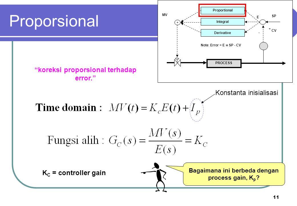 """11 PROCESS Proportional Integral Derivative + + - CV SP E MV Note: Error = E  SP - CV K C = controller gain """"koreksi proporsional terhadap error."""" Ba"""