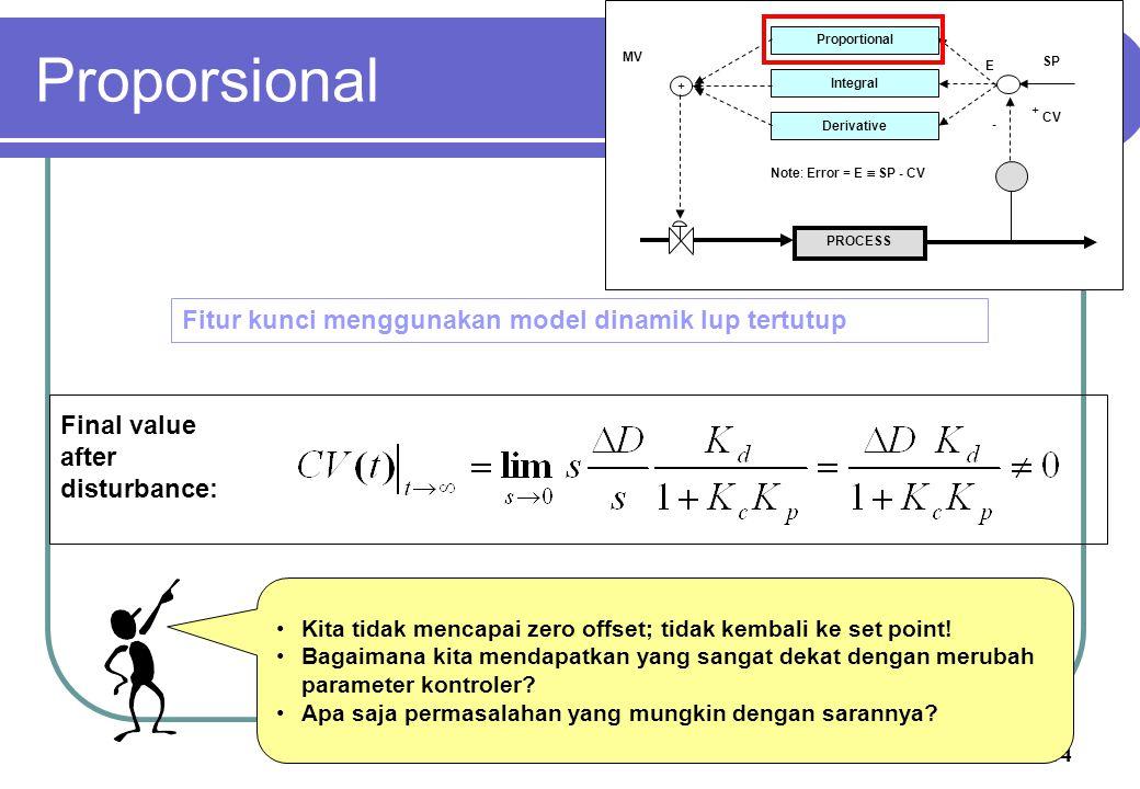 14 PROCESS Proportional Integral Derivative + + - CV SP E MV Note: Error = E  SP - CV Fitur kunci menggunakan model dinamik lup tertutup Final value