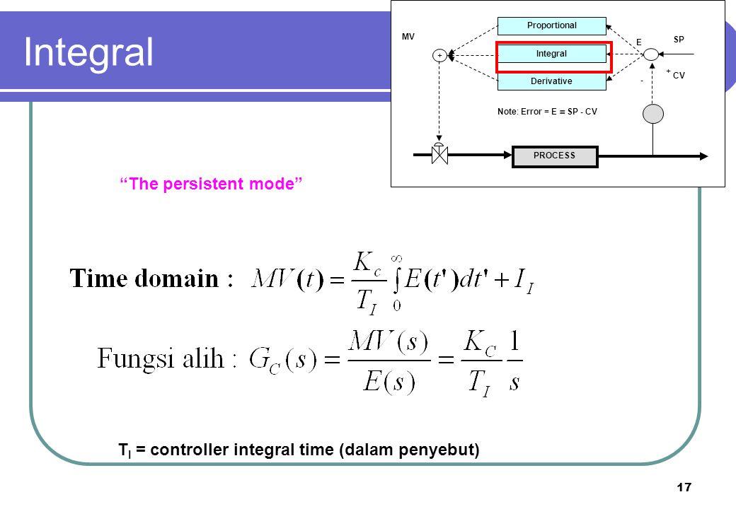"17 PROCESS Proportional Integral Derivative + + - CV SP E MV Note: Error = E  SP - CV T I = controller integral time (dalam penyebut) ""The persistent"