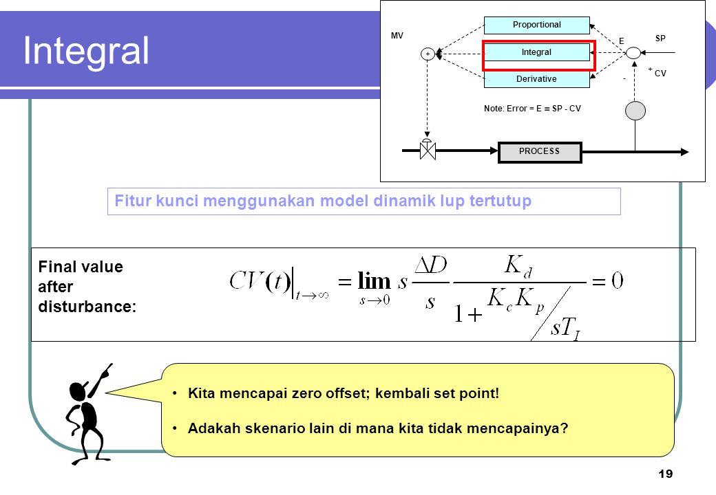 19 PROCESS Proportional Integral Derivative + + - CV SP E MV Note: Error = E  SP - CV Final value after disturbance: Kita mencapai zero offset; kemba