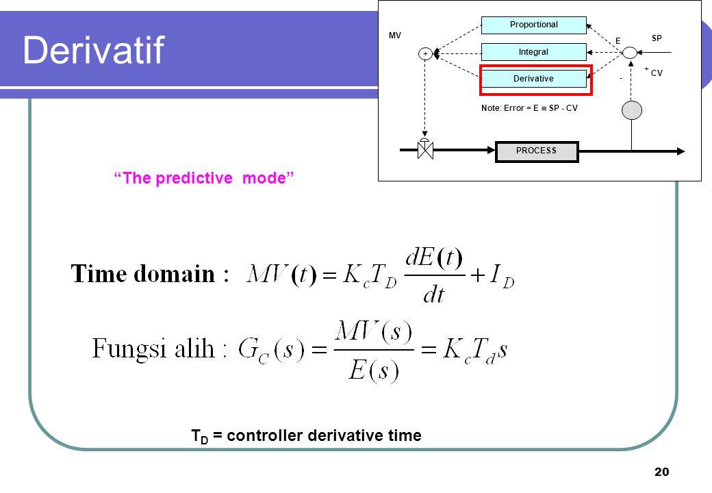 "20 PROCESS Proportional Integral Derivative + + - CV SP E MV Note: Error = E  SP - CV ""The predictive mode"" T D = controller derivative time Derivati"