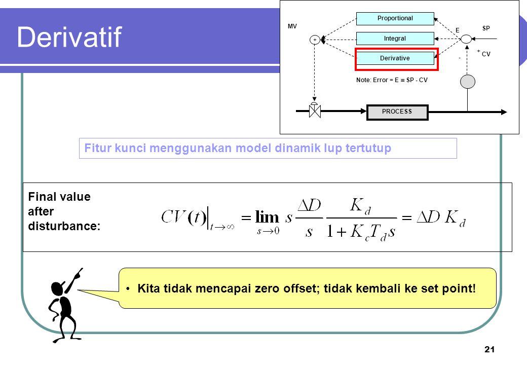 21 PROCESS Proportional Integral Derivative + + - CV SP E MV Note: Error = E  SP - CV Final value after disturbance: Kita tidak mencapai zero offset;