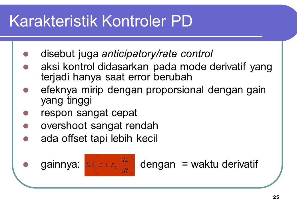 25 Karakteristik Kontroler PD disebut juga anticipatory/rate control aksi kontrol didasarkan pada mode derivatif yang terjadi hanya saat error berubah