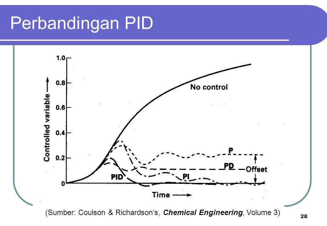 28 Perbandingan PID (Sumber: Coulson & Richardson's, Chemical Engineering, Volume 3)
