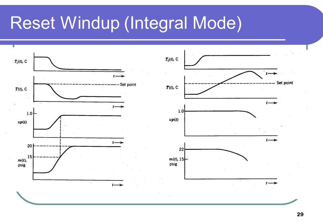 29 Reset Windup (Integral Mode)