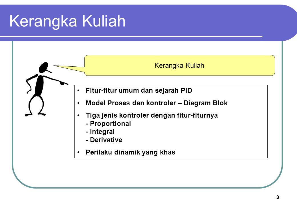 3 Kerangka Kuliah Fitur-fitur umum dan sejarah PID Model Proses dan kontroler – Diagram Blok Tiga jenis kontroler dengan fitur-fiturnya - Proportional