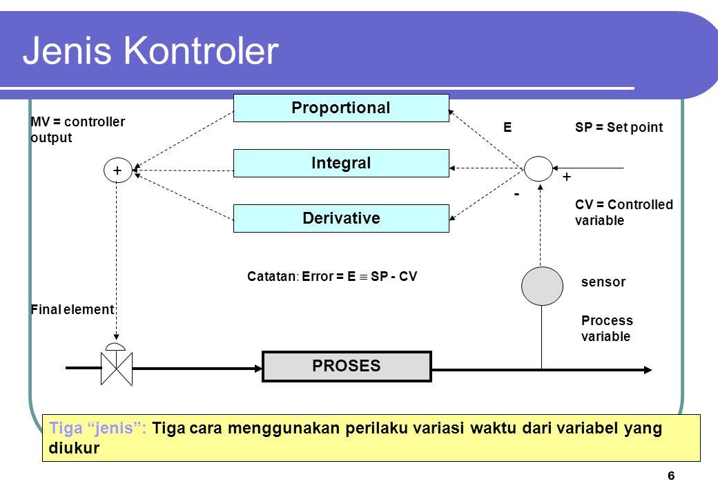 6 PROSES Proportional Integral Derivative + + - sensor CV = Controlled variable SP = Set pointE Final element Process variable MV = controller output